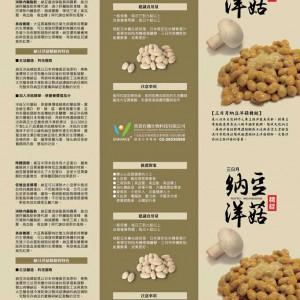常景-納豆洋菇精錠DM(O)